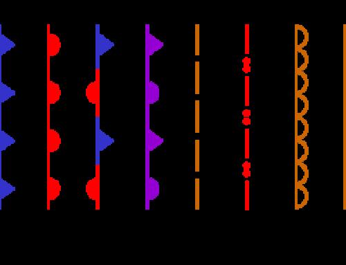 Tuto Météo 5 : Frontologie